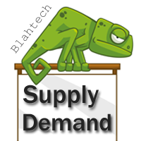 SupplyDemand200x200